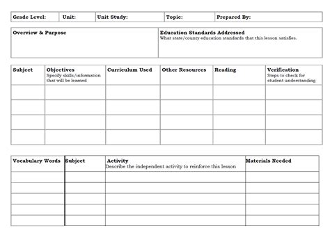microsoft office lesson plan template unit plan template cyberuse