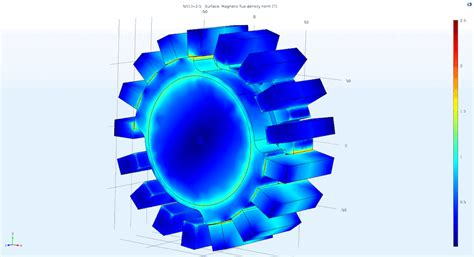 Gearing The Future Reluctance Magnetic Gear Create | gearing the future reluctance magnetic gear create