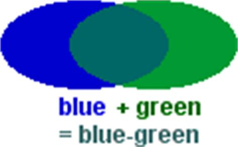 blue and green makes what color color mixing