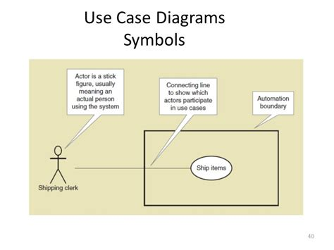 use diagram meaning use diagram meaning images how to guide and refrence