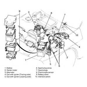 1983 mazda rx7 fuse box diagram mazda 3 fuse panel 2005 mazda 3 fuse box diagram