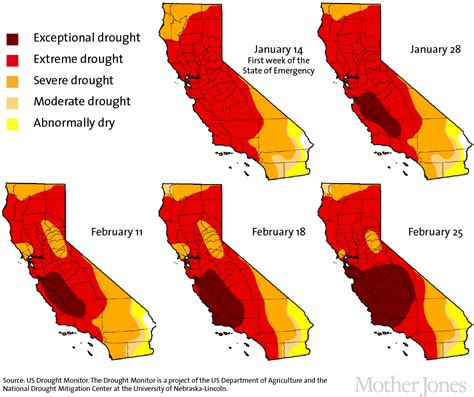 california drought map parched san joaquin valley in dire need of water
