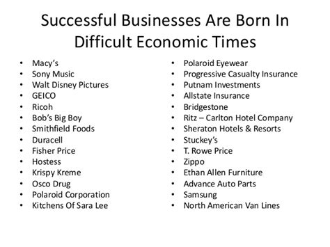 best business to start what is the best business to start in 2015