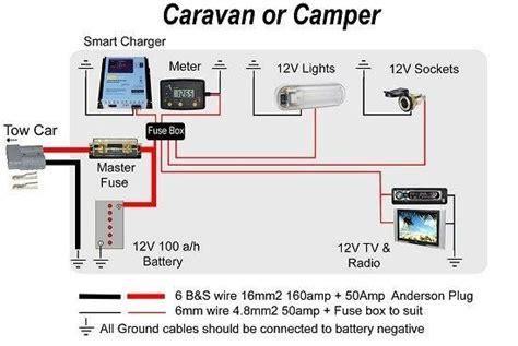 804 1 Tn1000x800 Wire Diagrams Easy Simple Detail Ideas