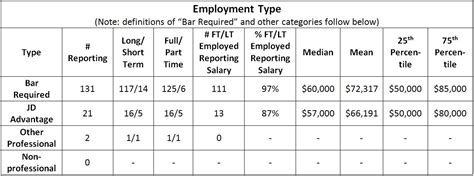 Cass Mba Employment Report by Tile Setting Salary Tile Designs