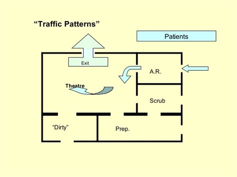 pattern definition interior design 84 traffic pattern interior design definition best