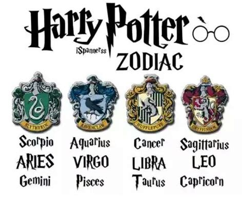 which harry potter house best 25 harry potter houses ideas on pinterest