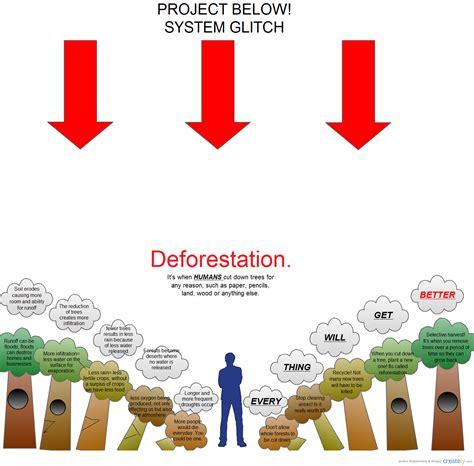 deforestation diagram deforestation block diagram creately