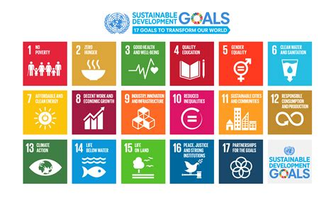 UNESCO and Sustainable Development Goals