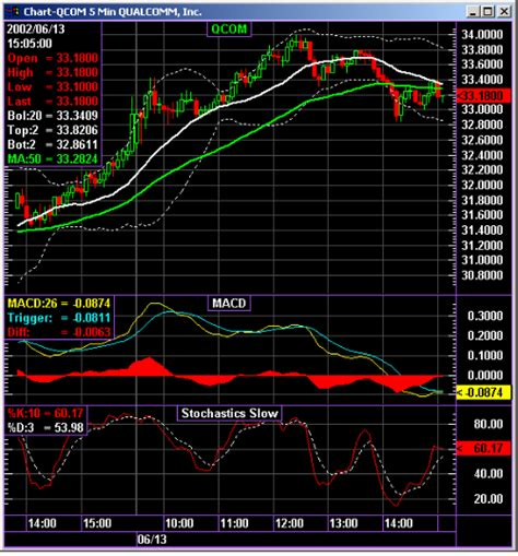 best trading software stock markets trading software simple stock trading