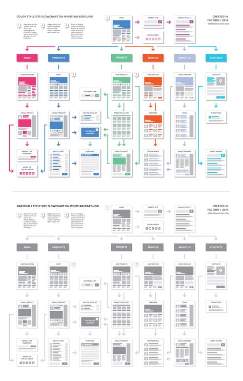 web design flowchart easyone website flowchart template flowchart website