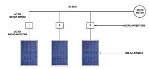 solar microinverters wiring diagram get free image about wiring diagram