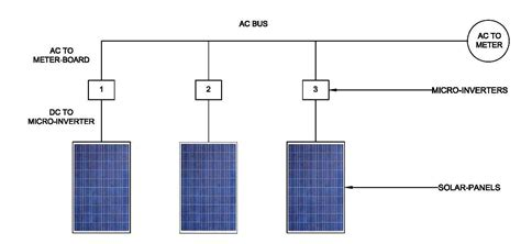 solar microinverters wiring diagram get free image about