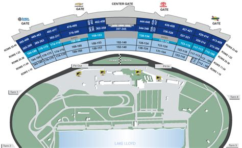 daytona speedway seating diagram daytona 500 seating chart build your own daytona 500