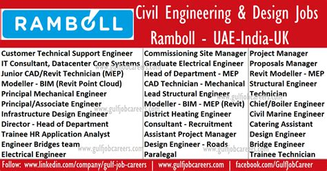 design management jobs uae latest civil engineering and design jobs at ramboll uae