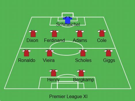 Epl Xi | all time premier league xi how many gunners make the cut