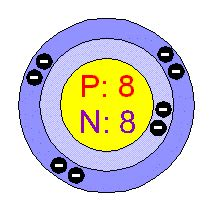 Protons Neutrons And Electrons In Oxygen Chemical Elements Oxygen O