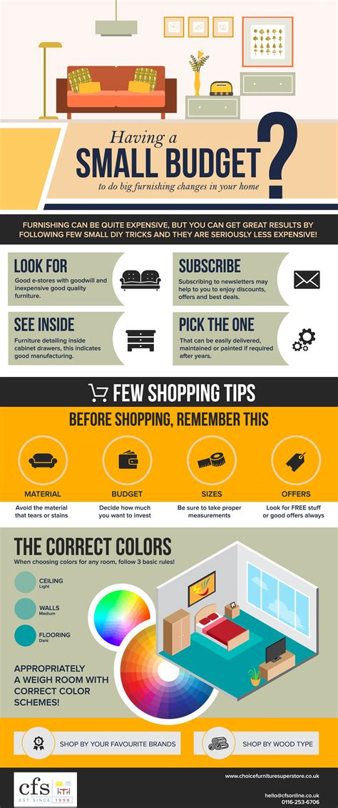the best 28 images of home decor infographic home and
