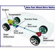 Thread 2008 Mazda CX9 AWD Not Working  Real Wheel Turning
