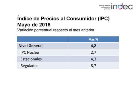 indice nacional de precios del consumidor 2016 tabla del indice nacional de precios al consumidor de 2016