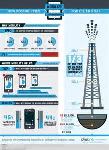 Field Inspection Report Template four ways mobile technology affects oil and gas industry