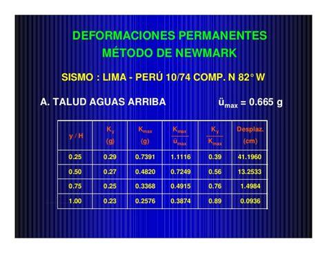 Newmark G 60 analisis sismico de presas