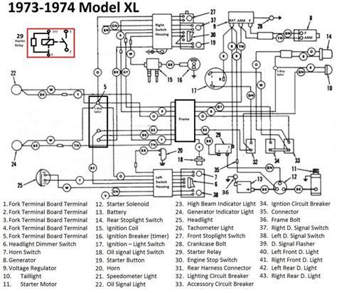 easy wiring diagram for 1974 harley davidson wiring