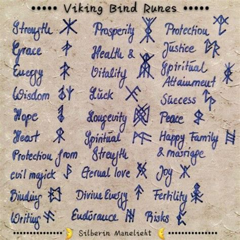 tattoo runes meaning 1000 images about viking stuff on pinterest