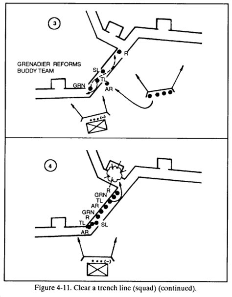 6 section battle drills powerpoint fm 7 8 chptr 4 battle drills