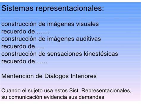 imagenes visuales auditivas 5 170 clase pnl