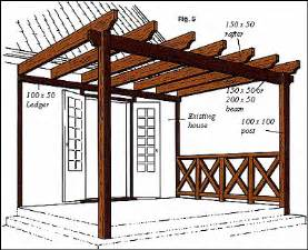 How To Build A Pergola Attached To The House by How To Build A Pergola Attached To House