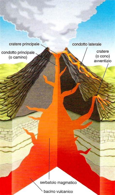 camino vulcanico imparare con la geografia 35 il pianeta terra orogenesi