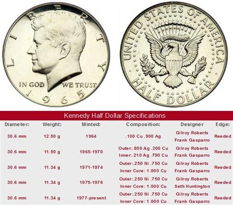 kennedy half dollars 1964 to date