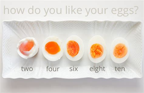 eggs are good for you how to boil the perfect hard boiled egg