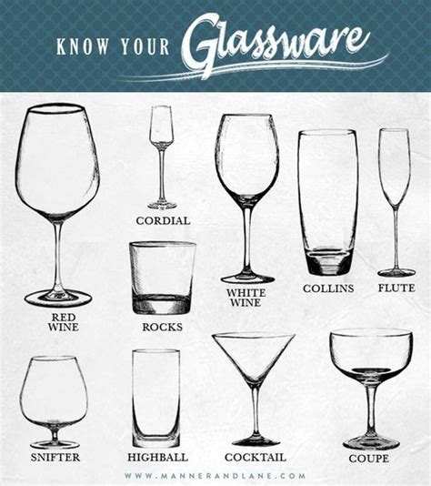 barware glasses guide know your glass ware table setting drinks wedding