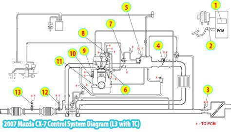 mazda cx 7 radio wiring diagram mazda free engine image