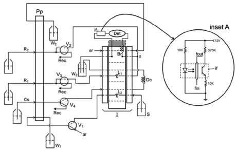 diagram   flow system manifold        solenoid