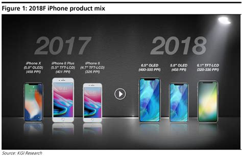 Lcd Iphone 6 2018 6 5 inch iphone x 6 1 inch lcd iphone in the works for late 2018 launch