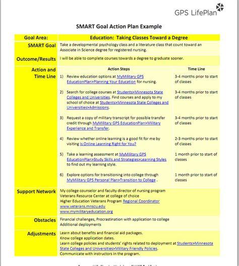 smart analysis template smart objectives template smart goals walking