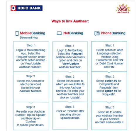 Hdfc Gift Card Balance Inquiry - how to check hdfc credit card statement through sms infocard co