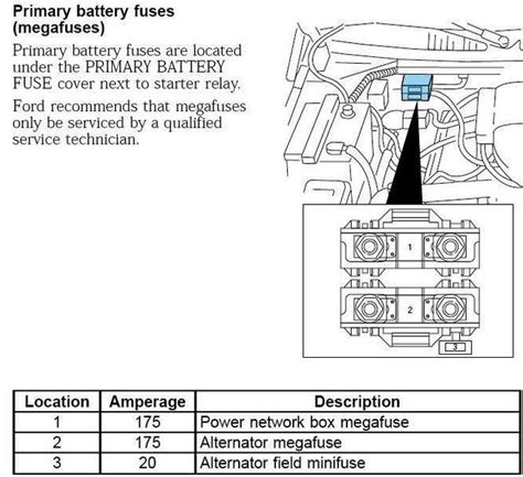 1998 ford expedition starter wiring diagram wiring diagrams