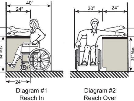 handicap height requirements ada kitchen counter height writespell com helpertunity