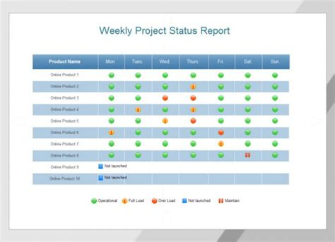 Weekly Project Status Report Template Powerpoint The Highest Quality Powerpoint Templates And Powerpoint Report Template