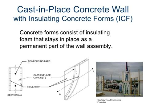 cast in place concrete wall section commercial wallsystems green