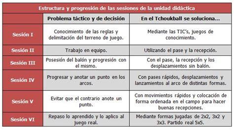 ejemplos unidades didacticas primaria unidad did 225 ctica de tchoukball en educaci 243 n primaria
