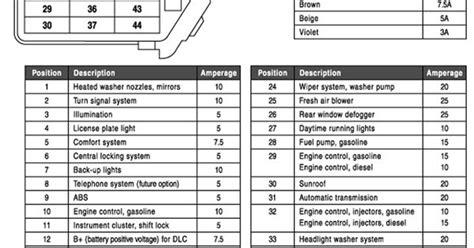 boat radio blowing fuses volkswagen diy tips for changing fuses beetles