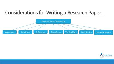 how to write a 5 page research paper research paper