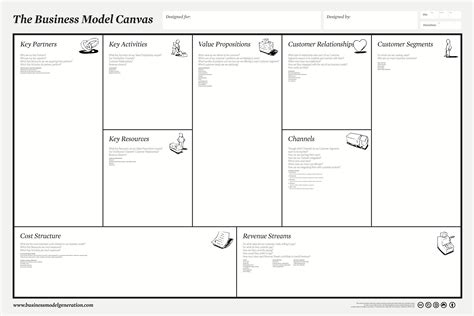 The Business Model Canvas Resume Templates Business Model Canvas Printable