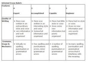 Sample Essay Rubric Sample Essay Rubric For Elementary Teachers