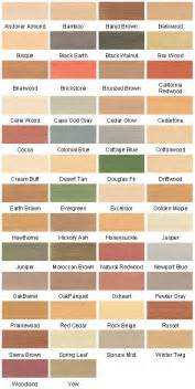 thompson water seal colors deck wood stain colors thompsons waterseal deck house